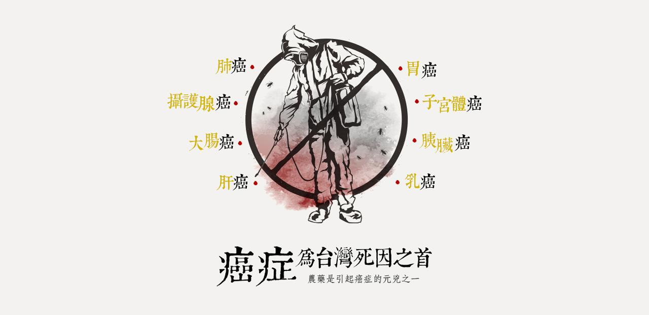 癌症為台灣死因之首,農藥是引起癌症的元兇之一
